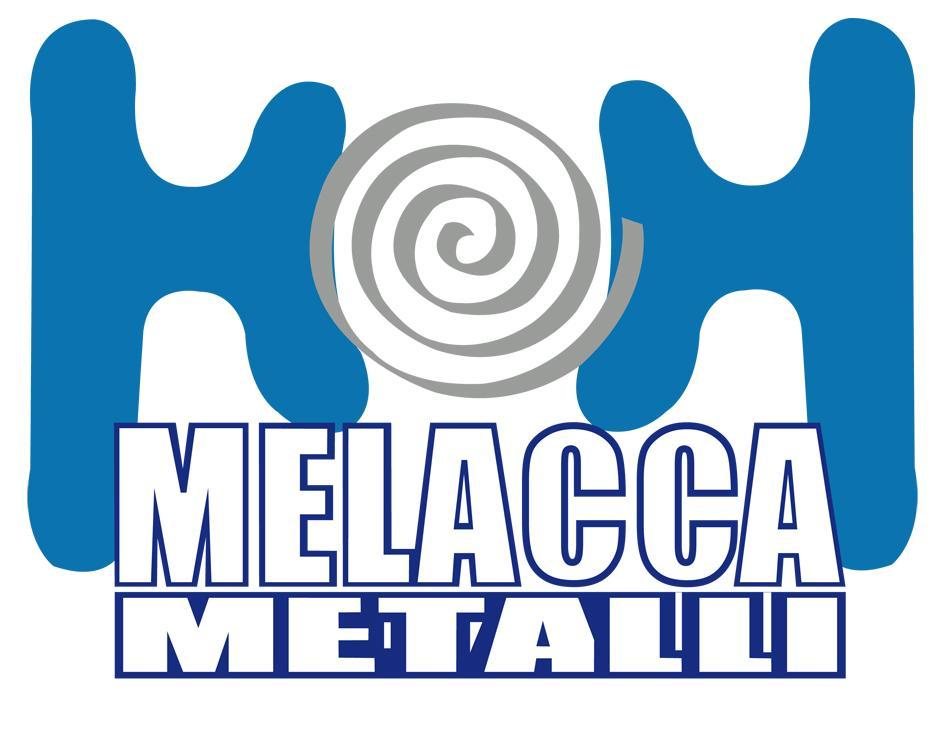 Melacca Metalli